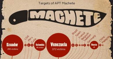 """Machete"" Virus Infecting Hundreds of Sensitive PCs in Venezuela"