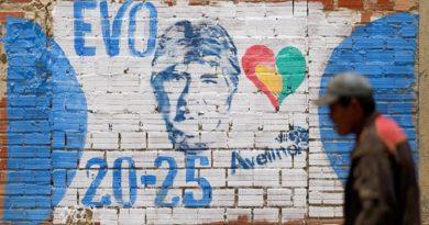 Four Keys to Understanding Evo's Bolivia for 2019-2025