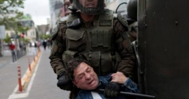 Chile and Ecuador Suffer Repression by Their Right-wing Presidents