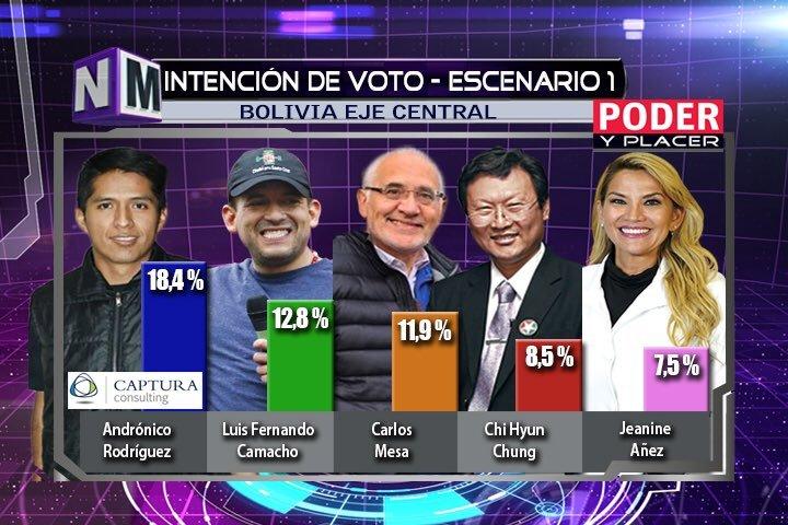 poll-andronico-rodriquez-bolivia-president.jpg