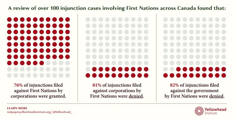 injunction-table.jpg
