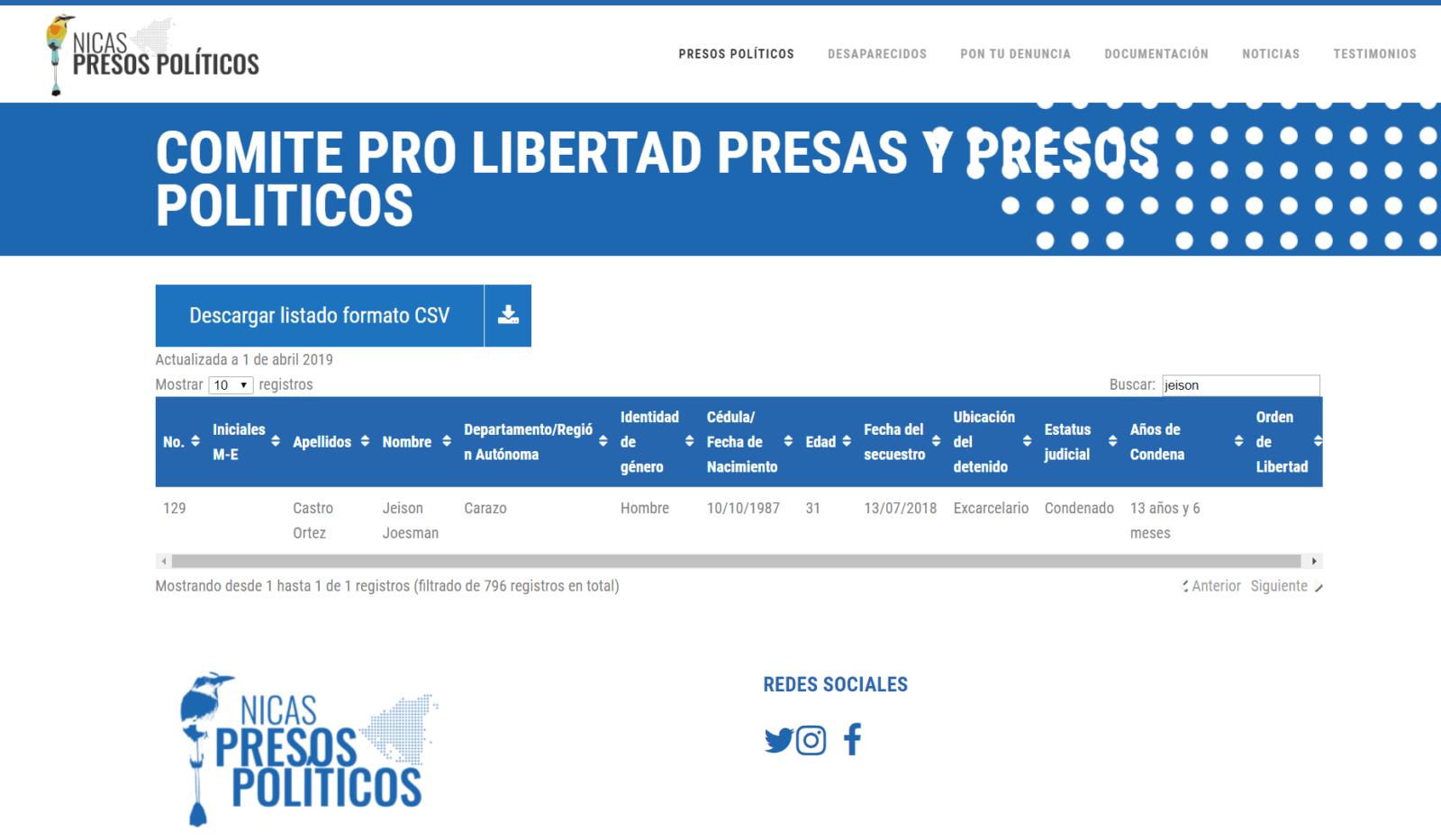 Nicaragua-political-prisoner-Jeison-Castro-Ortez-kill-girlfriend