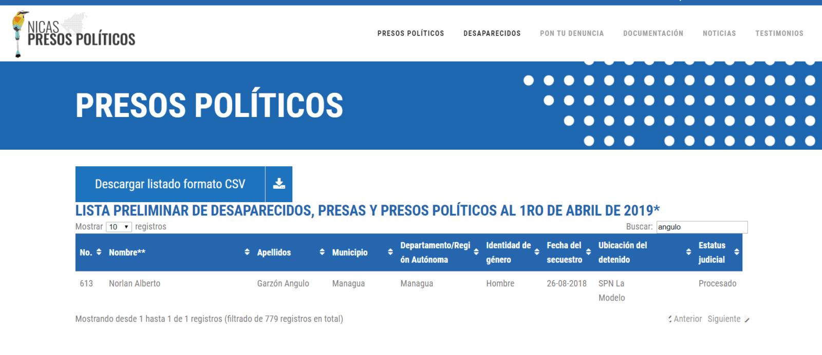 Nicaragua-political-prisoners-Norlan-Alberto-Garzon-Angulo