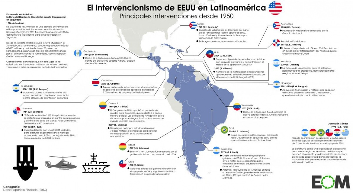 bases_america_latina