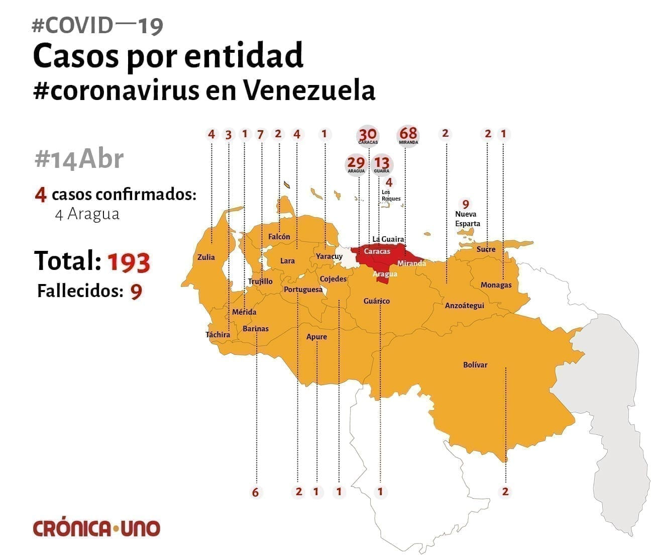 CovidEntidad14