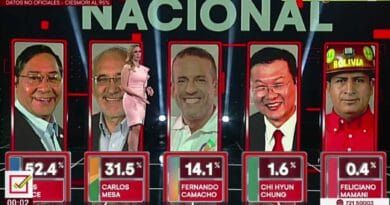 According to All Exit Polls, MAS' Luis Arce is the New Bolivian President in a Landslide Victory
