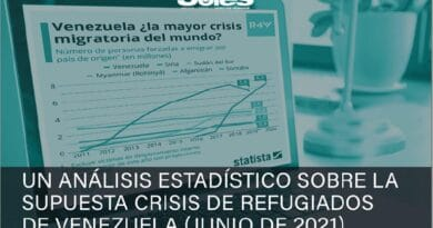 NGO Sures Report: There is No Venezuelan Refugee Crisis