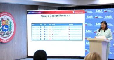 Venezuelan Vice President Delcy Rodriguez giving details about a cyber-attack to the Banco de Venezuela platform. Photo courtesy of MINCI.