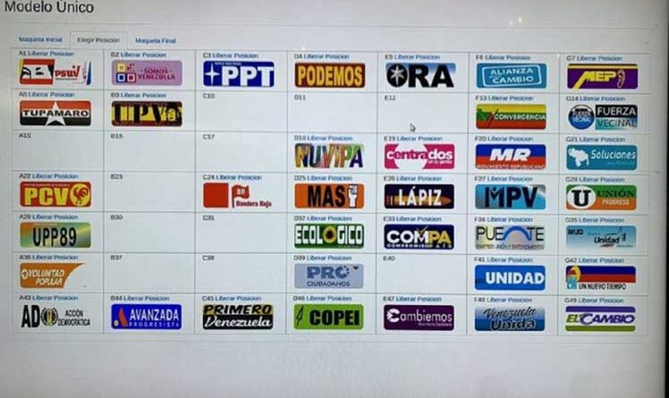Latest version of the CNE approved electronic voting ballot for the 21N Regional Elections. Photo courtesy of Prensa Latina.